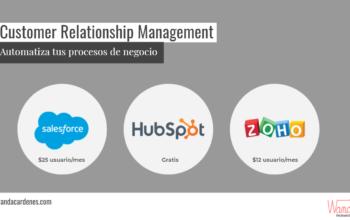 Customer Relationship Management (CRM), Salesforce, HubSpot y Zoho